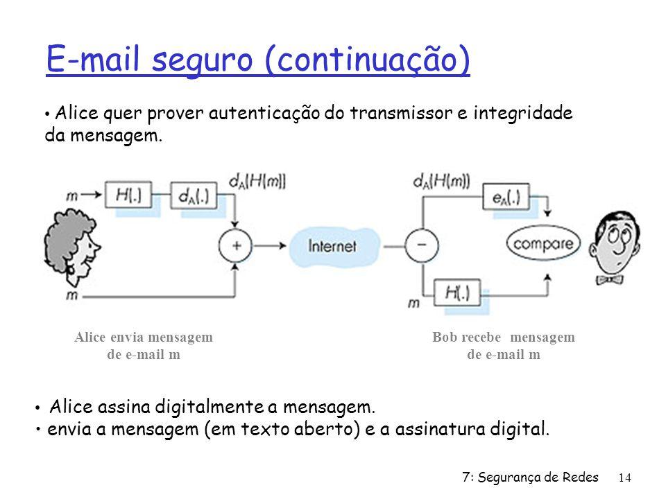 7: Segurança de Redes14 E-mail seguro (continuação) Alice quer prover autenticação do transmissor e integridade da mensagem. Alice assina digitalmente