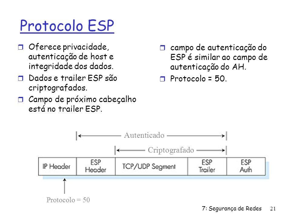 7: Segurança de Redes21 Protocolo ESP r Oferece privacidade, autenticação de host e integridade dos dados. r Dados e trailer ESP são criptografados. r
