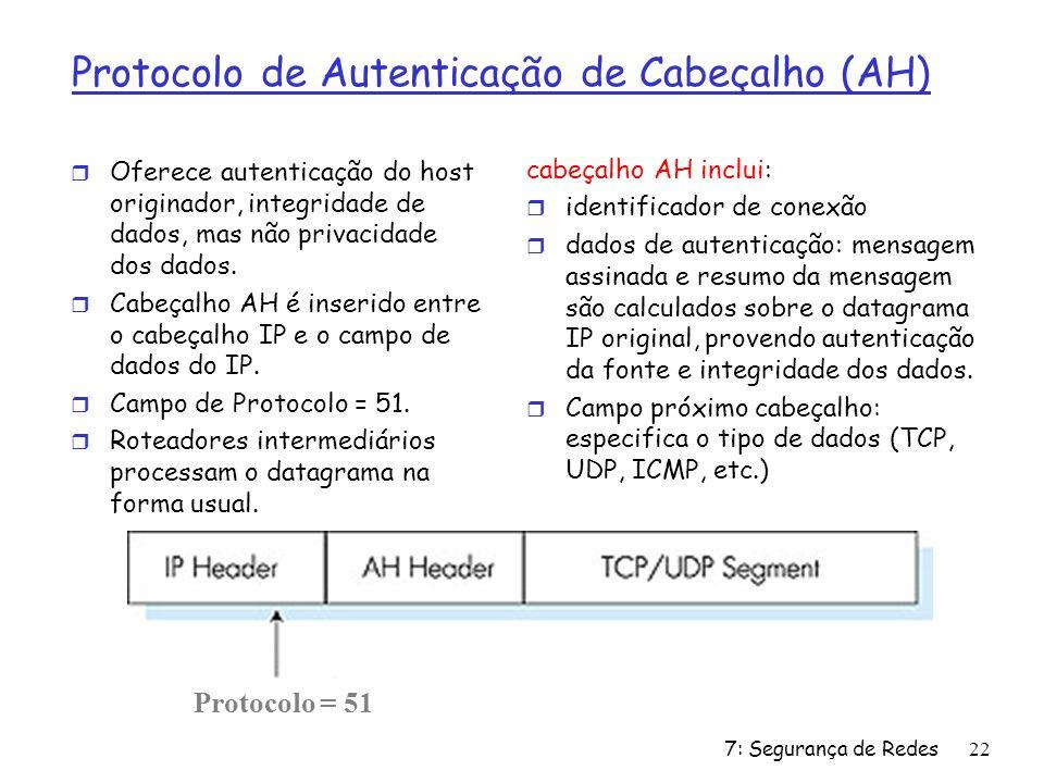 7: Segurança de Redes22 Protocolo de Autenticação de Cabeçalho (AH) r Oferece autenticação do host originador, integridade de dados, mas não privacida