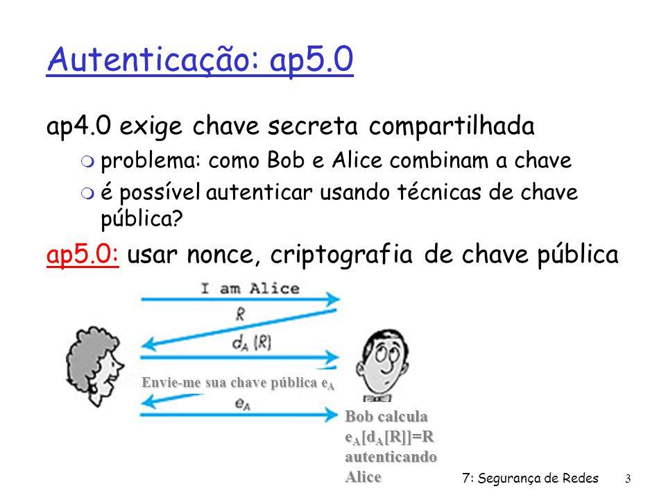 7: Segurança de Redes3 Autenticação: ap5.0 ap4.0 exige chave secreta compartilhada m problema: como Bob e Alice combinam a chave m é possível autentic