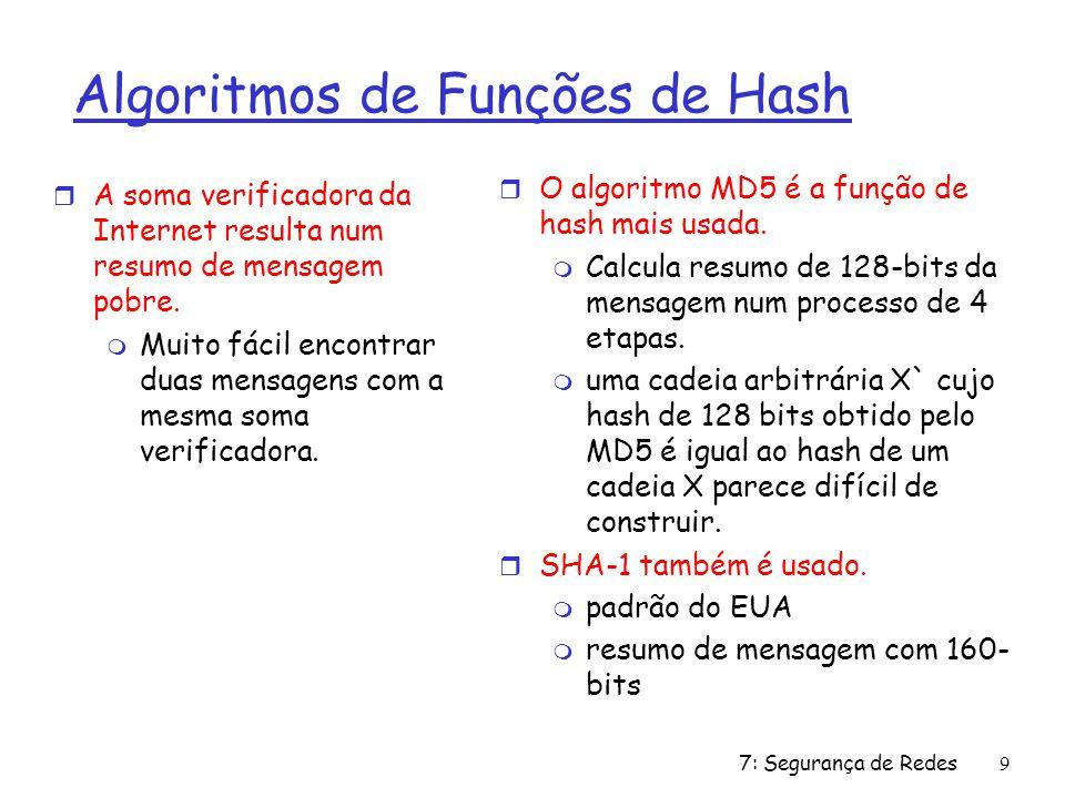 7: Segurança de Redes9 Algoritmos de Funções de Hash r A soma verificadora da Internet resulta num resumo de mensagem pobre. m Muito fácil encontrar d