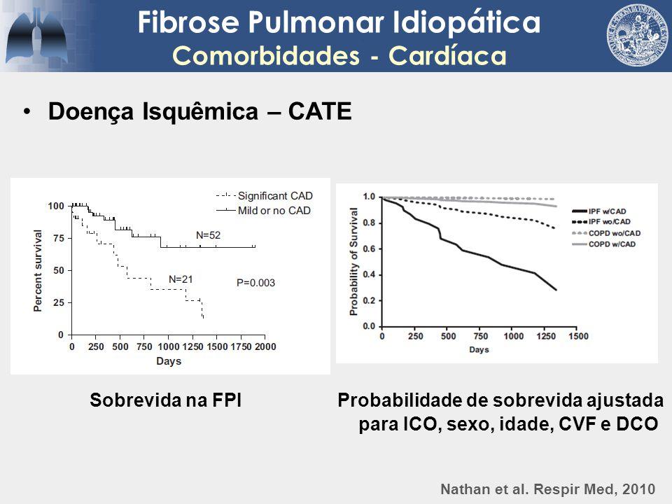 Fibrose Pulmonar Idiopática Comorbidades - Cardíaca Doença Isquêmica – CATE Sobrevida na FPI Probabilidade de sobrevida ajustada para ICO, sexo, idade
