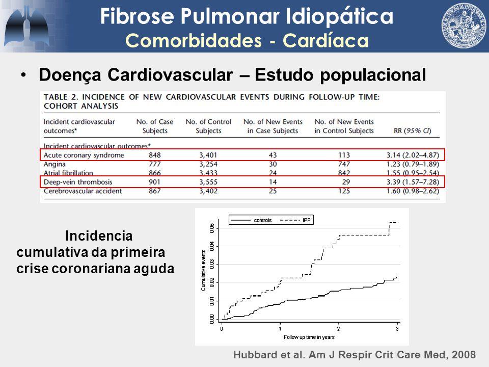 Fibrose Pulmonar Idiopática Comorbidades - Cardíaca Doença Cardiovascular – Estudo populacional Incidencia cumulativa da primeira crise coronariana ag