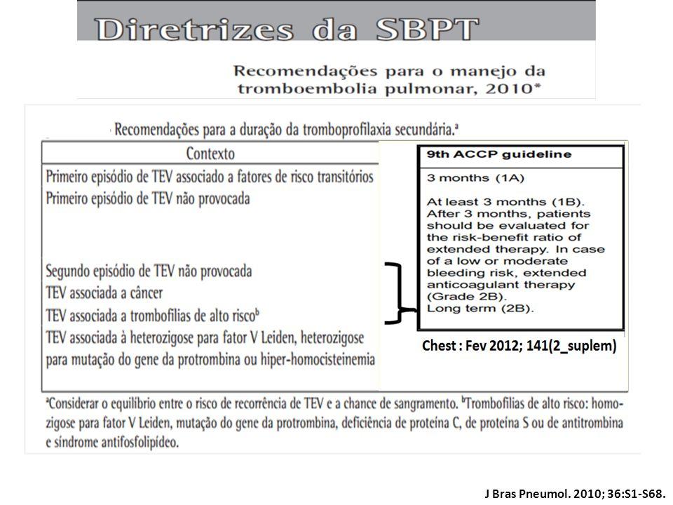 J Bras Pneumol. 2010; 36:S1-S68.