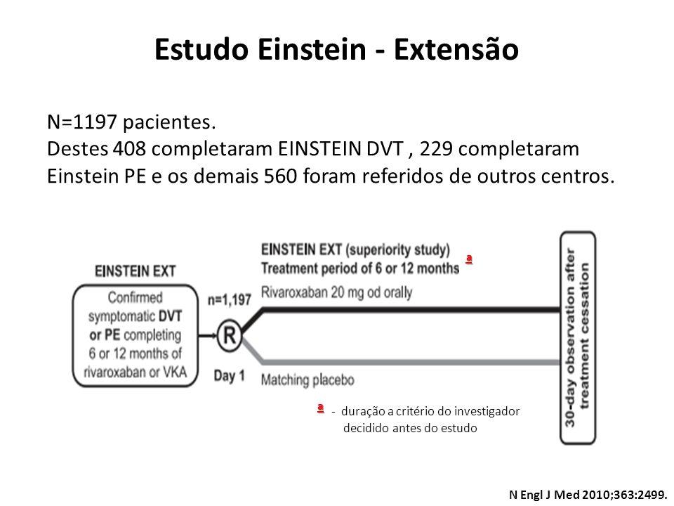 N Engl J Med 2010;363:2499. N=1197 pacientes. Destes 408 completaram EINSTEIN DVT, 229 completaram Einstein PE e os demais 560 foram referidos de outr