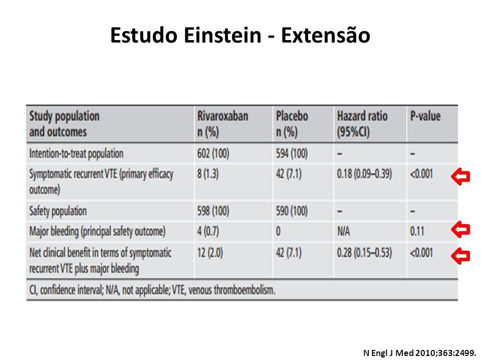 N Engl J Med 2010;363:2499. Estudo Einstein - Extensão