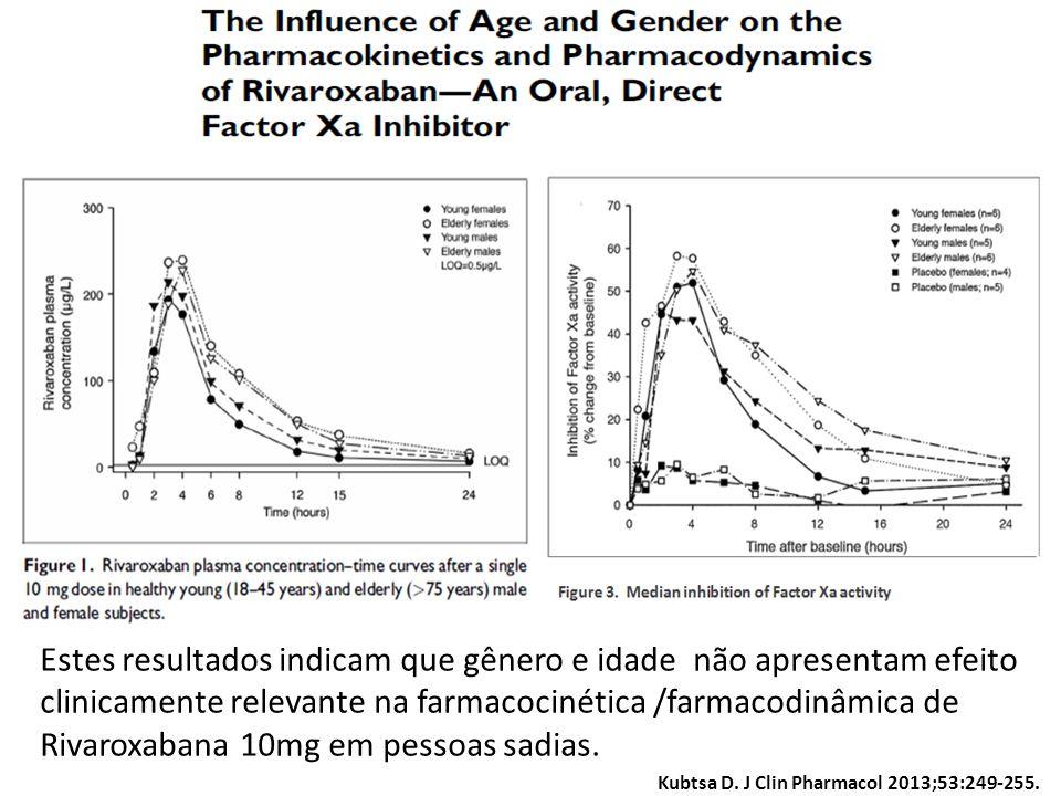 Estes resultados indicam que gênero e idade não apresentam efeito clinicamente relevante na farmacocinética /farmacodinâmica de Rivaroxabana 10mg em p