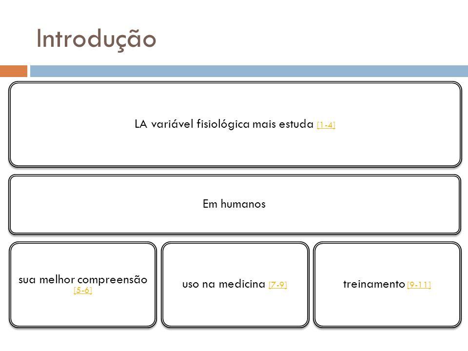 Introdução LA variável  fisiológica mais estuda [1-4] [1-4] Em humanos sua melhor compreensão [5-6] [5-6] uso na medicina [7-9] [7-9] treinamento [9