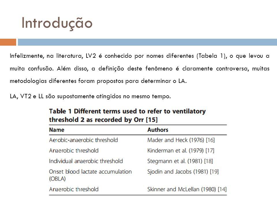 Introdução Infelizmente, na literatura, LV2 é conhecido por nomes diferentes (Tabela 1), o que levou a muita confusão. Além disso, a definição deste f
