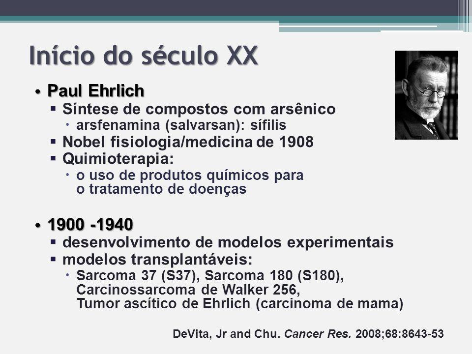 Início do século XX Paul Ehrlich Paul Ehrlich   Síntese de compostos com arsênico   arsfenamina (salvarsan): sífilis   Nobel fisiologia/medicina
