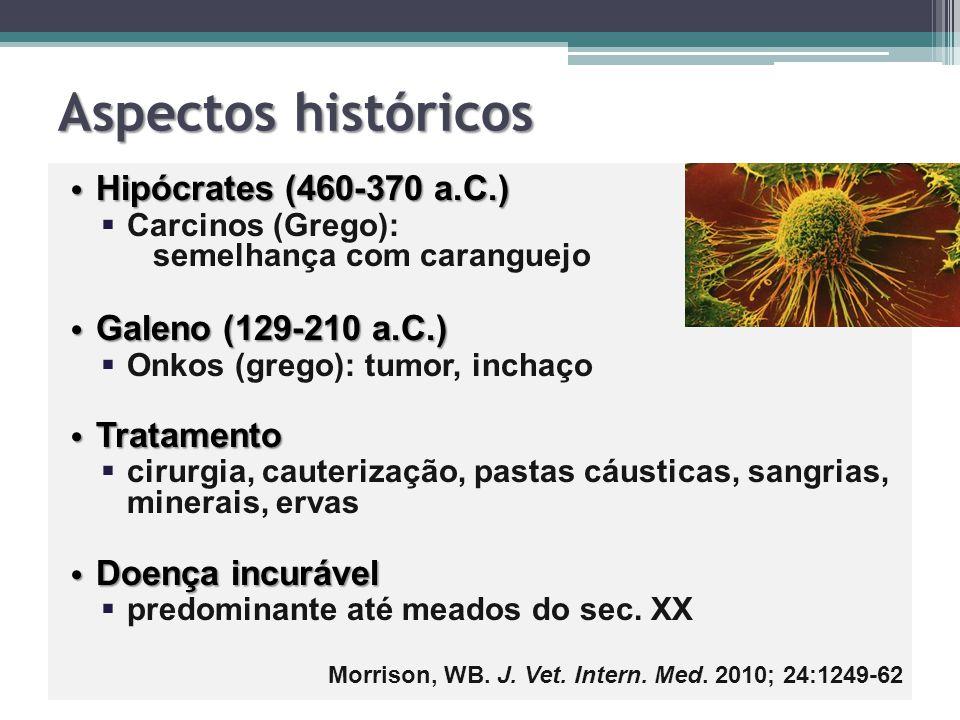 Aspectos históricos Hipócrates (460-370 a.C.) Hipócrates (460-370 a.C.)   Carcinos (Grego): semelhança com caranguejo Galeno (129-210 a.C.) Galeno (