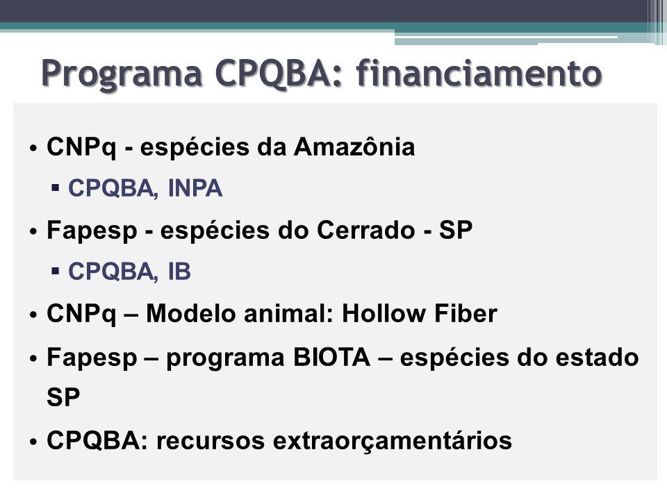 Programa CPQBA: financiamento CNPq - espécies da Amazônia   CPQBA, INPA Fapesp - espécies do Cerrado - SP   CPQBA, IB CNPq – Modelo animal: Hollow