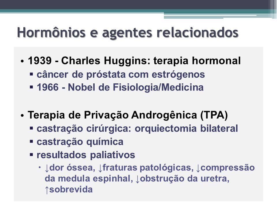 Hormônios e agentes relacionados 1939 - Charles Huggins: terapia hormonal   câncer de próstata com estrógenos   1966 - Nobel de Fisiologia/Medicin