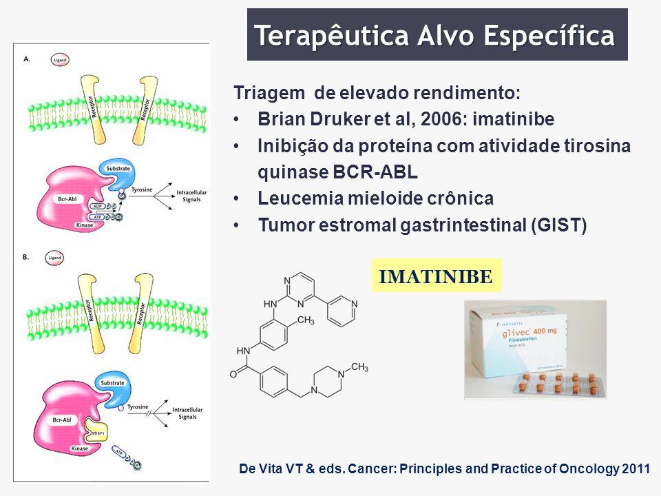 Triagem de elevado rendimento: Brian Druker et al, 2006: imatinibe Inibição da proteína com atividade tirosina quinase BCR-ABL Leucemia mieloide crôni