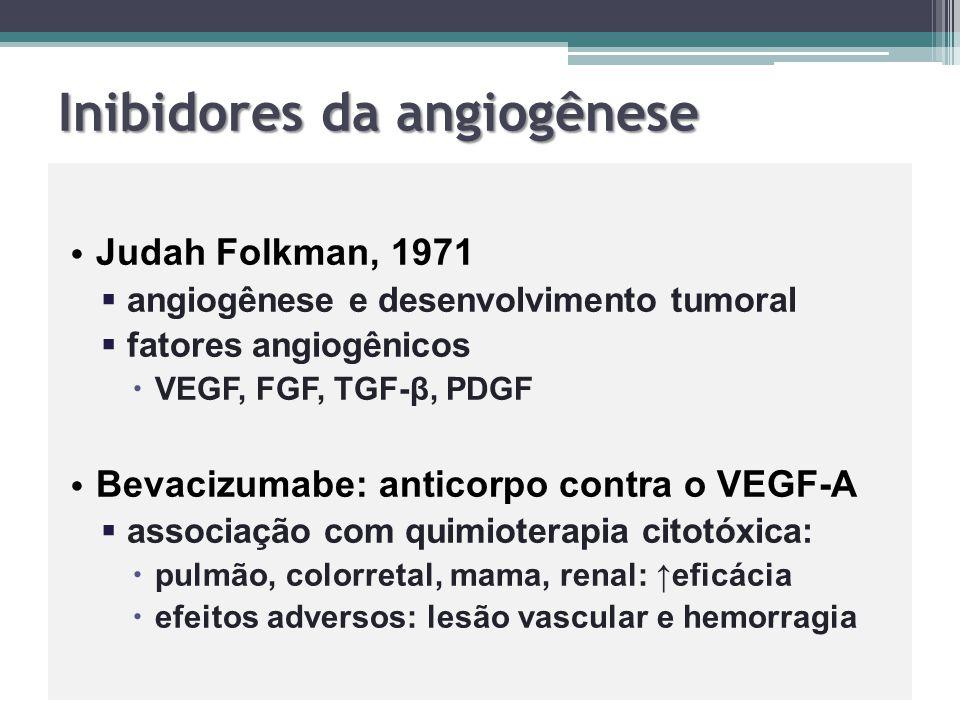 Inibidores da angiogênese Judah Folkman, 1971   angiogênese e desenvolvimento tumoral   fatores angiogênicos   VEGF, FGF, TGF-β, PDGF Bevacizuma