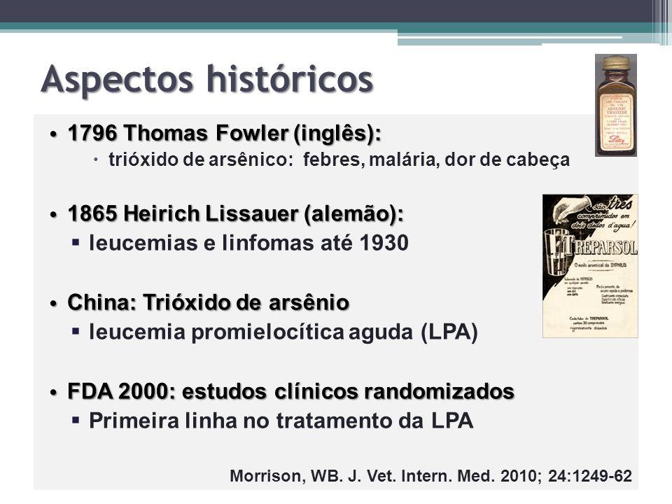 Aspectos históricos 1796 Thomas Fowler (inglês): 1796 Thomas Fowler (inglês):   trióxido de arsênico: febres, malária, dor de cabeça 1865 Heirich Li