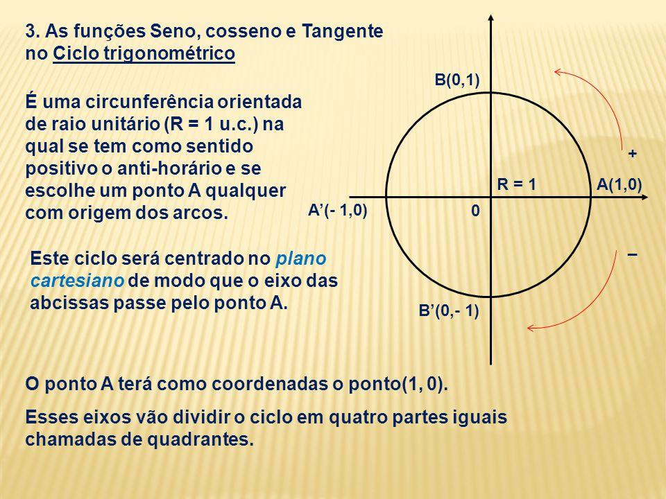 3. As funções Seno, cosseno e Tangente no Ciclo trigonométrico É uma circunferência orientada de raio unitário (R = 1 u.c.) na qual se tem como sentid