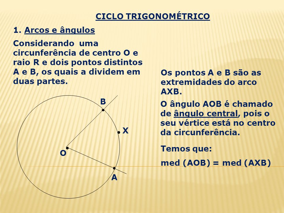2.Medidas de arcos e ângulos Para se medir arcos e ângulos usaremos as unidades grau e radiano.