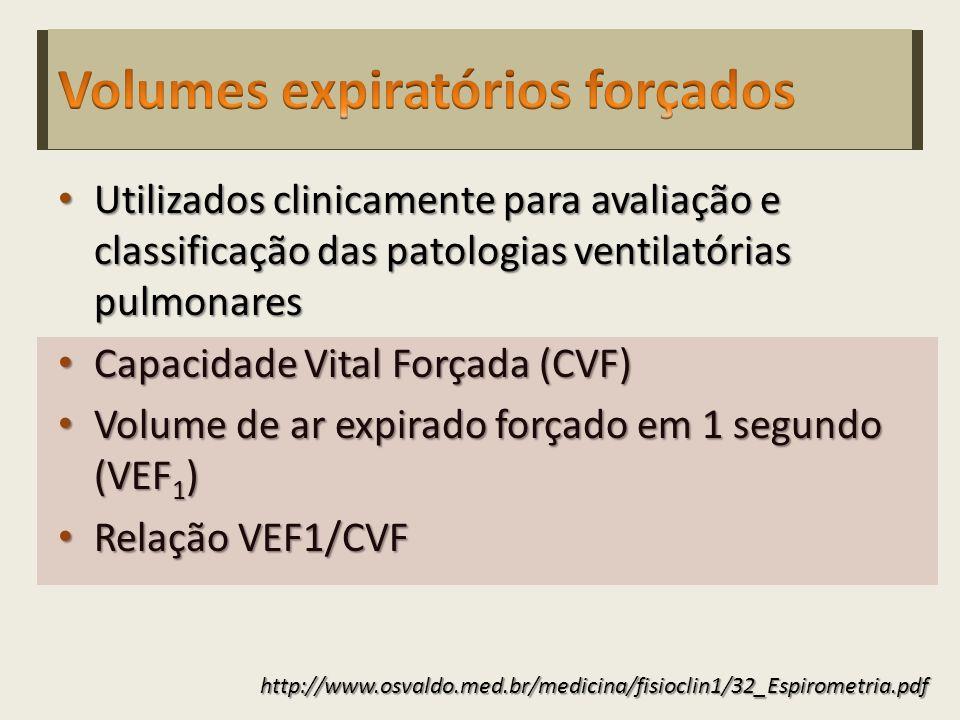Utilizados clinicamente para avaliação e classificação das patologias ventilatórias pulmonares Utilizados clinicamente para avaliação e classificação das patologias ventilatórias pulmonares Capacidade Vital Forçada (CVF) Capacidade Vital Forçada (CVF) Volume de ar expirado forçado em 1 segundo (VEF 1 ) Volume de ar expirado forçado em 1 segundo (VEF 1 ) Relação VEF1/CVF Relação VEF1/CVF Utilizados clinicamente para avaliação e classificação das patologias ventilatórias pulmonares Utilizados clinicamente para avaliação e classificação das patologias ventilatórias pulmonares Capacidade Vital Forçada (CVF) Capacidade Vital Forçada (CVF) Volume de ar expirado forçado em 1 segundo (VEF 1 ) Volume de ar expirado forçado em 1 segundo (VEF 1 ) Relação VEF1/CVF Relação VEF1/CVF http://www.osvaldo.med.br/medicina/fisioclin1/32_Espirometria.pdf