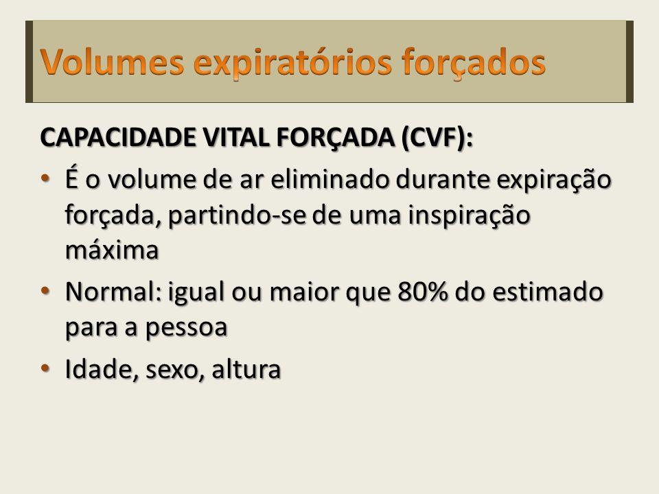 http://www.osvaldo.med.br/medicina/fisioclin1/32_Espirometria.pdf