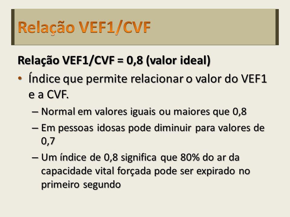 Relação VEF1/CVF = 0,8 (valor ideal) Índice que permite relacionar o valor do VEF1 e a CVF.