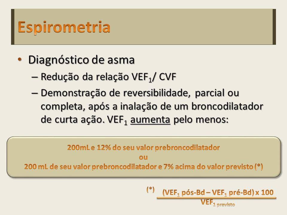 Diagnóstico de asma Diagnóstico de asma – Redução da relação VEF 1 / CVF – Demonstração de reversibilidade, parcial ou completa, após a inalação de um broncodilatador de curta ação.