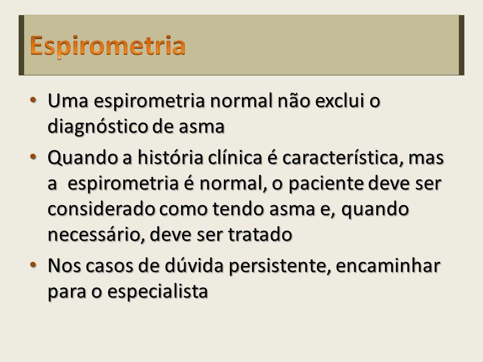 Uma espirometria normal não exclui o diagnóstico de asma Uma espirometria normal não exclui o diagnóstico de asma Quando a história clínica é característica, mas a espirometria é normal, o paciente deve ser considerado como tendo asma e, quando necessário, deve ser tratado Quando a história clínica é característica, mas a espirometria é normal, o paciente deve ser considerado como tendo asma e, quando necessário, deve ser tratado Nos casos de dúvida persistente, encaminhar para o especialista Nos casos de dúvida persistente, encaminhar para o especialista Uma espirometria normal não exclui o diagnóstico de asma Uma espirometria normal não exclui o diagnóstico de asma Quando a história clínica é característica, mas a espirometria é normal, o paciente deve ser considerado como tendo asma e, quando necessário, deve ser tratado Quando a história clínica é característica, mas a espirometria é normal, o paciente deve ser considerado como tendo asma e, quando necessário, deve ser tratado Nos casos de dúvida persistente, encaminhar para o especialista Nos casos de dúvida persistente, encaminhar para o especialista