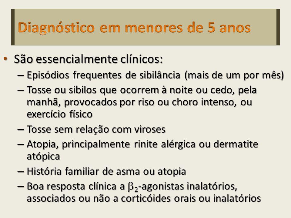 Crianças menores de cinco de idade Rinossinusite Rinossinusite Doença pulmonar crônica da prematuridade e malformações congênitas Doença pulmonar crônica da prematuridade e malformações congênitas Fibrose cística, bronquiectasias, bronquiolite obliterante pós- infecciosa e discinesia ciliar Fibrose cística, bronquiectasias, bronquiolite obliterante pós- infecciosa e discinesia ciliar Síndromes aspirativas (refluxo gastroesofágico, distúrbios de deglutição, fístula traqueoesofágica e aspiração de corpo estranho) Síndromes aspirativas (refluxo gastroesofágico, distúrbios de deglutição, fístula traqueoesofágica e aspiração de corpo estranho) Laringotraqueobroncomalácia, doenças congênitas da laringe (estenose e hemangioma) e anel vascular Laringotraqueobroncomalácia, doenças congênitas da laringe (estenose e hemangioma) e anel vascular Tuberculose Tuberculose Cardiopatias Cardiopatias Imunodeficiências Imunodeficiências Crianças menores de cinco de idade Rinossinusite Rinossinusite Doença pulmonar crônica da prematuridade e malformações congênitas Doença pulmonar crônica da prematuridade e malformações congênitas Fibrose cística, bronquiectasias, bronquiolite obliterante pós- infecciosa e discinesia ciliar Fibrose cística, bronquiectasias, bronquiolite obliterante pós- infecciosa e discinesia ciliar Síndromes aspirativas (refluxo gastroesofágico, distúrbios de deglutição, fístula traqueoesofágica e aspiração de corpo estranho) Síndromes aspirativas (refluxo gastroesofágico, distúrbios de deglutição, fístula traqueoesofágica e aspiração de corpo estranho) Laringotraqueobroncomalácia, doenças congênitas da laringe (estenose e hemangioma) e anel vascular Laringotraqueobroncomalácia, doenças congênitas da laringe (estenose e hemangioma) e anel vascular Tuberculose Tuberculose Cardiopatias Cardiopatias Imunodeficiências Imunodeficiências