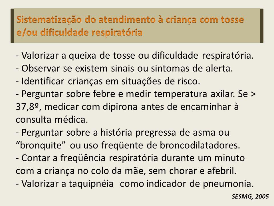 - Valorizar a queixa de tosse ou dificuldade respiratória.