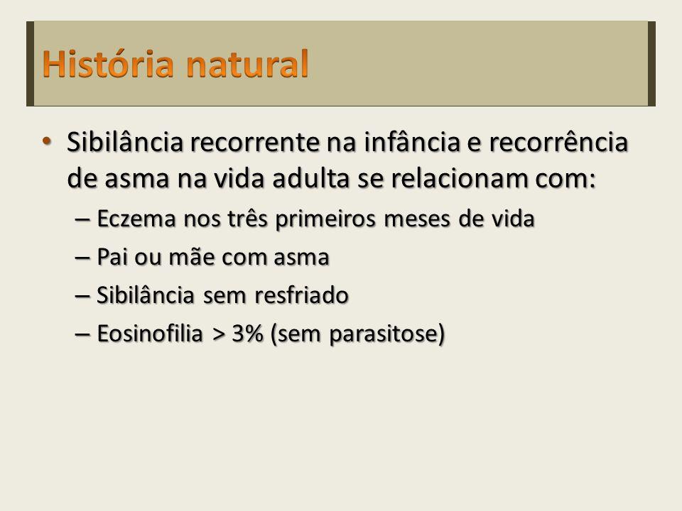Sibilância recorrente na infância e recorrência de asma na vida adulta se relacionam com: Sibilância recorrente na infância e recorrência de asma na vida adulta se relacionam com: – Eczema nos três primeiros meses de vida – Pai ou mãe com asma – Sibilância sem resfriado – Eosinofilia > 3% (sem parasitose) Sibilância recorrente na infância e recorrência de asma na vida adulta se relacionam com: Sibilância recorrente na infância e recorrência de asma na vida adulta se relacionam com: – Eczema nos três primeiros meses de vida – Pai ou mãe com asma – Sibilância sem resfriado – Eosinofilia > 3% (sem parasitose)