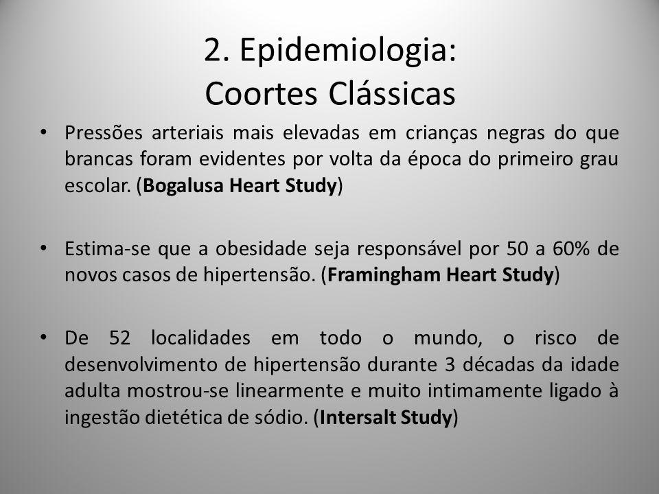 2. Epidemiologia: Coortes Clássicas Pressões arteriais mais elevadas em crianças negras do que brancas foram evidentes por volta da época do primeiro