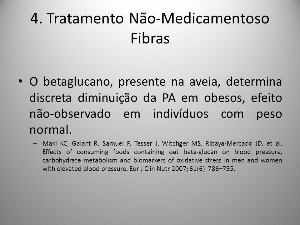 O betaglucano, presente na aveia, determina discreta diminuição da PA em obesos, efeito não-observado em indivíduos com peso normal.