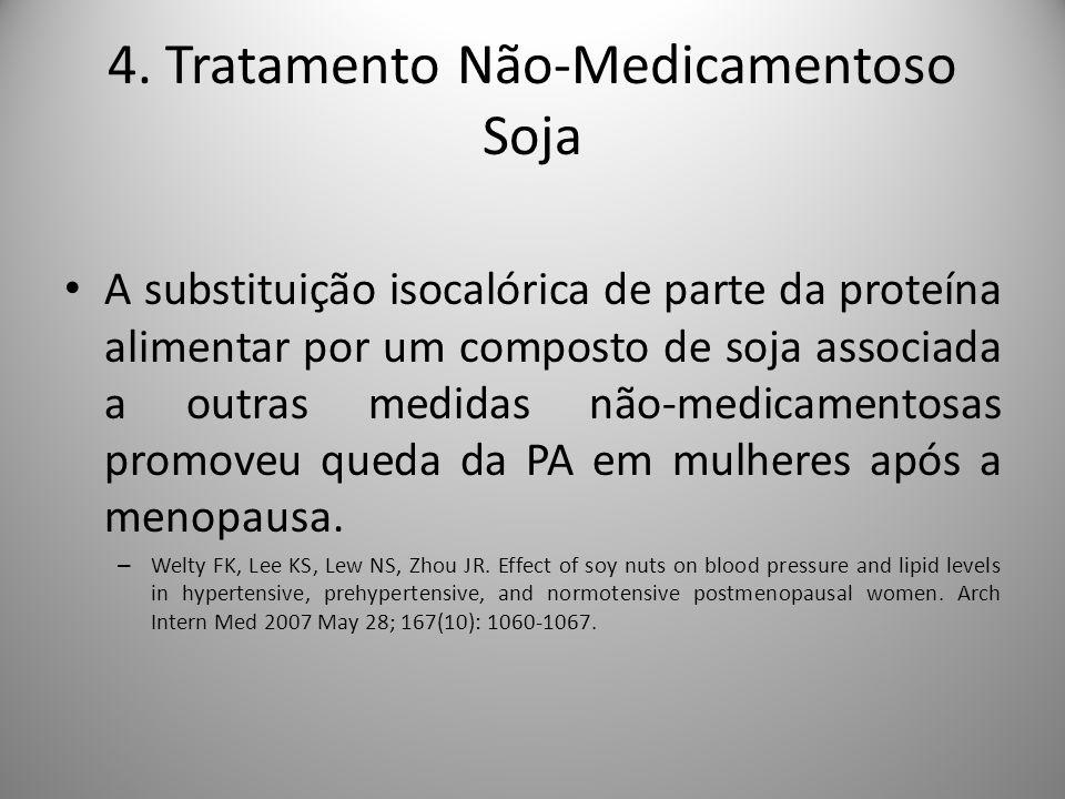 A substituição isocalórica de parte da proteína alimentar por um composto de soja associada a outras medidas não-medicamentosas promoveu queda da PA em mulheres após a menopausa.
