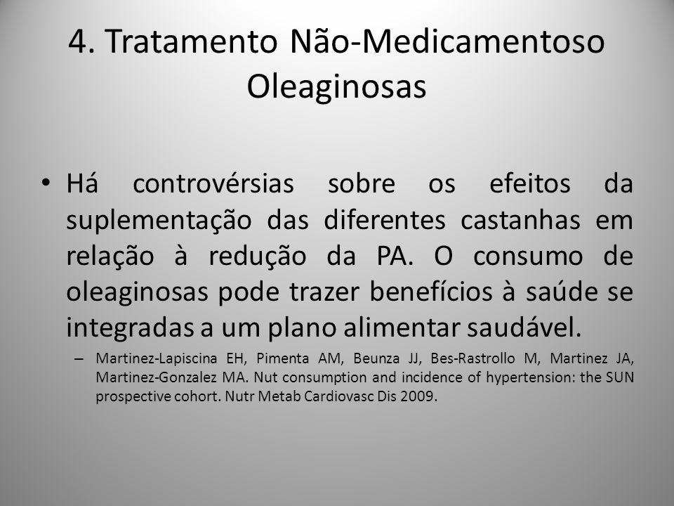 Há controvérsias sobre os efeitos da suplementação das diferentes castanhas em relação à redução da PA.