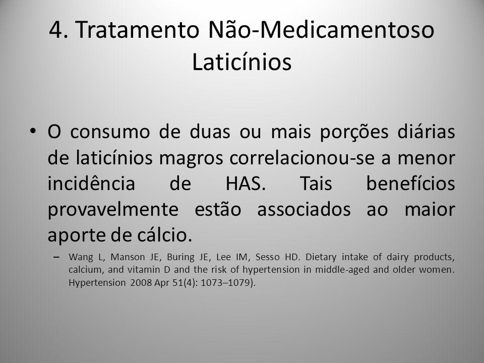 O consumo de duas ou mais porções diárias de laticínios magros correlacionou-se a menor incidência de HAS.