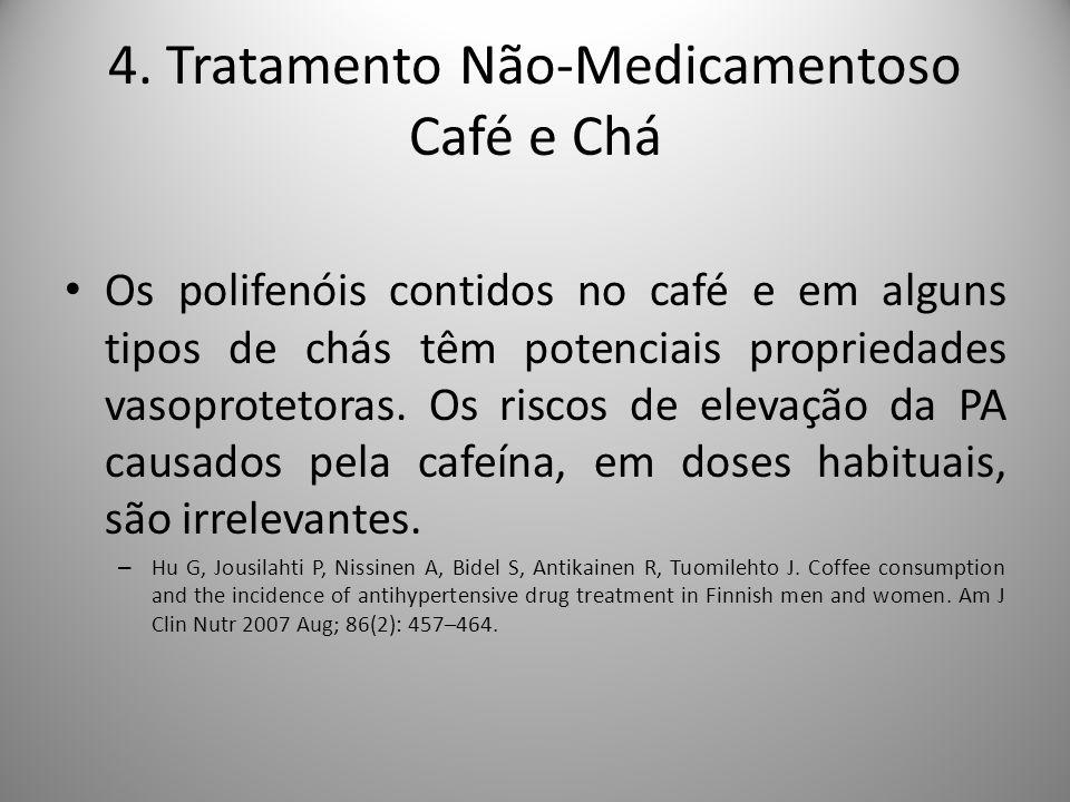 Os polifenóis contidos no café e em alguns tipos de chás têm potenciais propriedades vasoprotetoras.