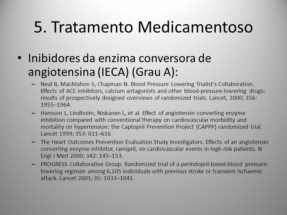 Inibidores da enzima conversora de angiotensina (IECA) (Grau A): – Neal B, MacMahon S, Chapman N.
