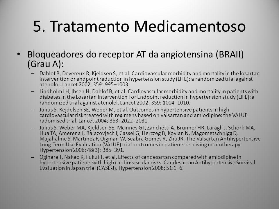 Bloqueadores do receptor AT da angiotensina (BRAII) (Grau A): – Dahlof B, Devereux R; Kjeldsen S, et al.