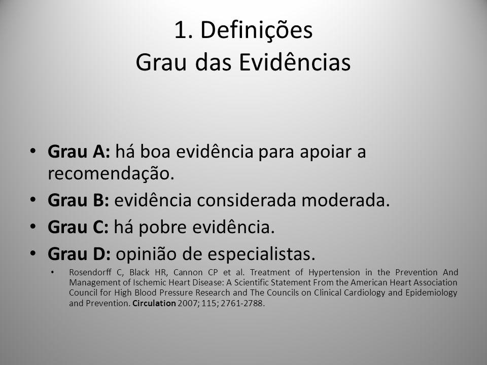1.Definições Grau das Evidências Grau A: há boa evidência para apoiar a recomendação.