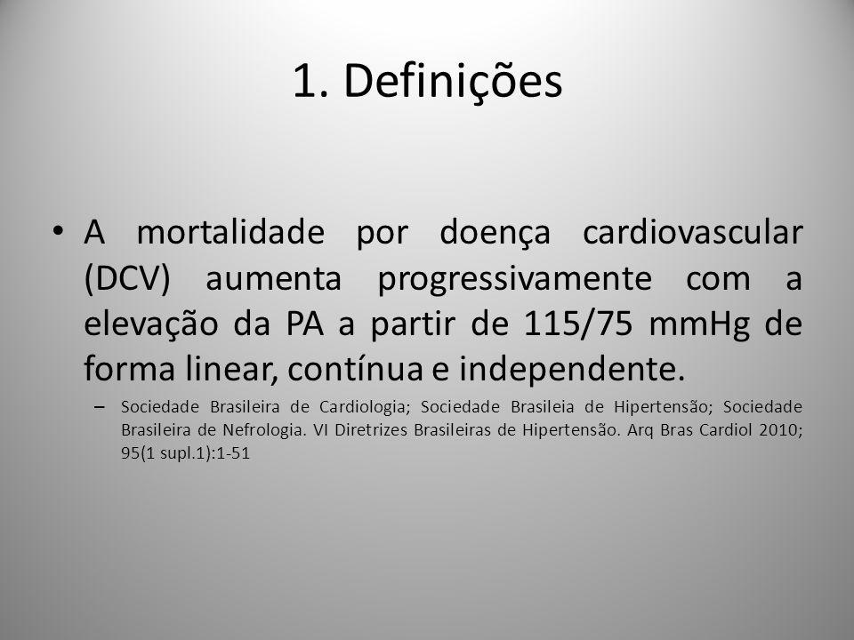 A mortalidade por doença cardiovascular (DCV) aumenta progressivamente com a elevação da PA a partir de 115/75 mmHg de forma linear, contínua e independente.