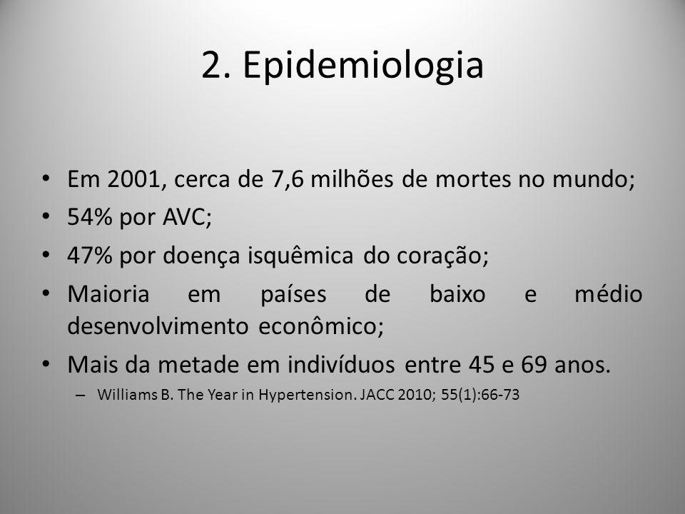 Em 2001, cerca de 7,6 milhões de mortes no mundo; 54% por AVC; 47% por doença isquêmica do coração; Maioria em países de baixo e médio desenvolvimento econômico; Mais da metade em indivíduos entre 45 e 69 anos.