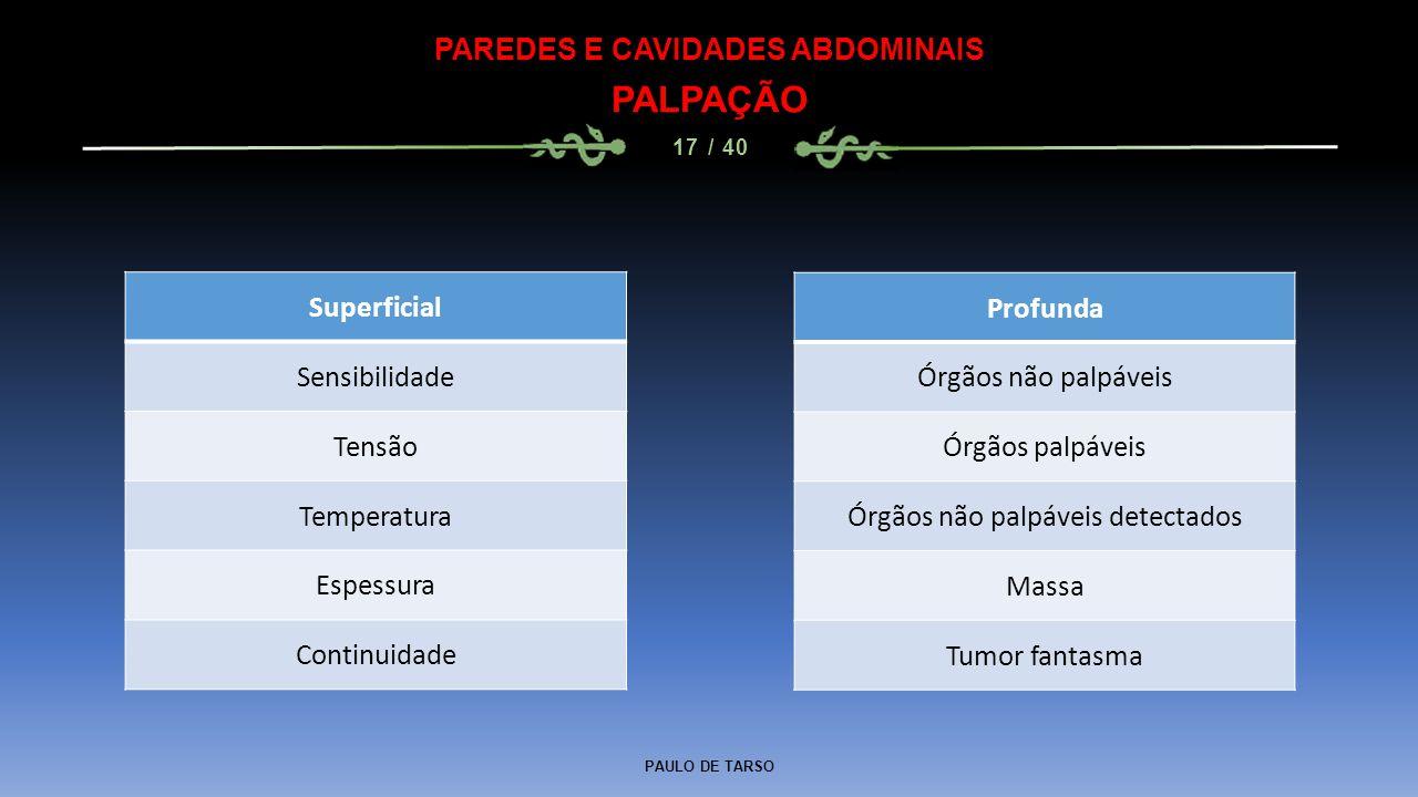 PAULO DE TARSO PAREDES E CAVIDADES ABDOMINAIS PALPAÇÃO 17 / 40 Superficial Sensibilidade Tensão Temperatura Espessura Continuidade Profunda Órgãos não palpáveis Órgãos palpáveis Órgãos não palpáveis detectados Massa Tumor fantasma