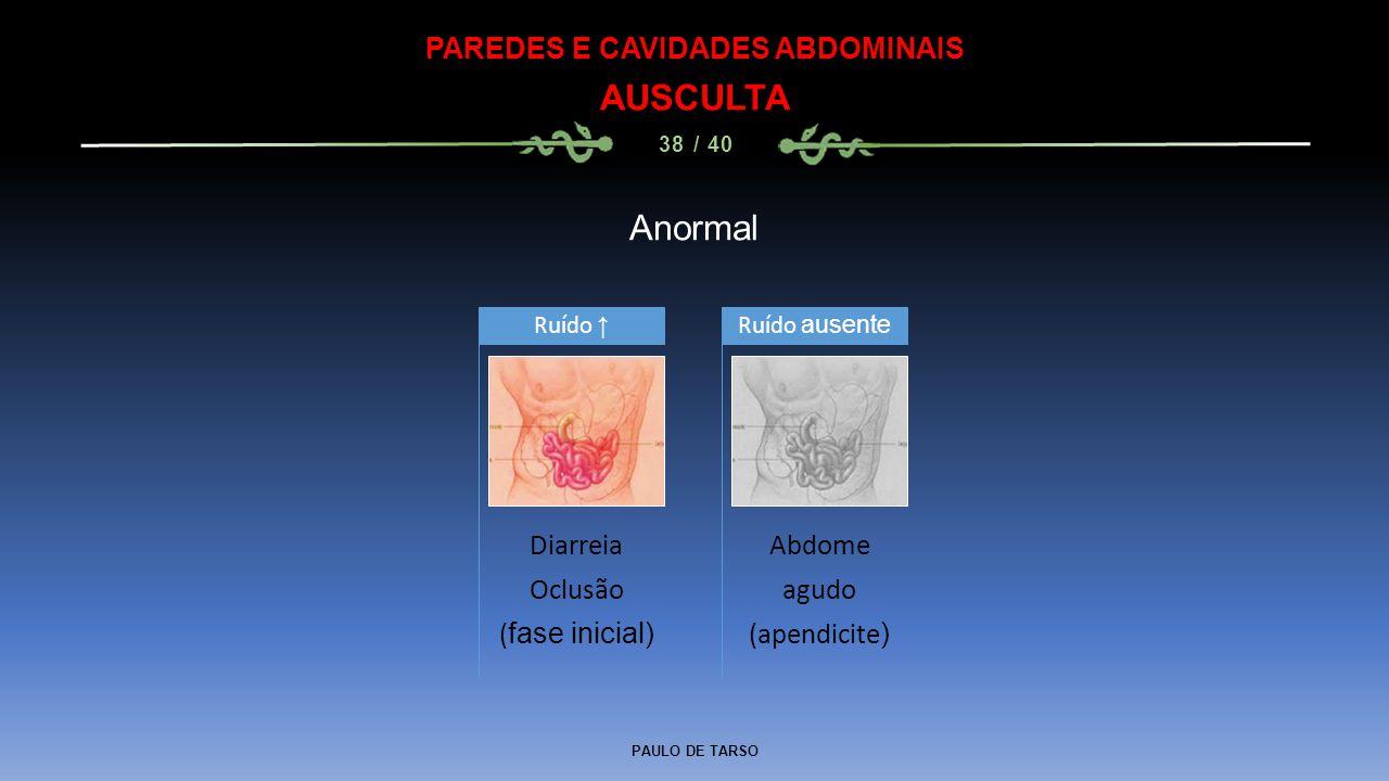 PAULO DE TARSO PAREDES E CAVIDADES ABDOMINAIS AUSCULTA 38 / 40 Anormal Diarreia Oclusão ( fase inicial) Ruído ↑ Abdome agudo (apendicite ) Ruído ausente