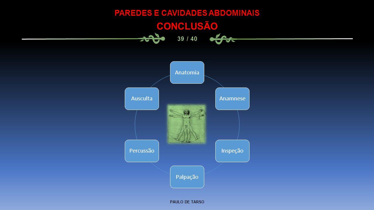 PAULO DE TARSO PAREDES E CAVIDADES ABDOMINAIS CONCLUSÃO 39 / 40 AnatomiaAnamneseInspeçãoPalpaçãoPercussãoAusculta