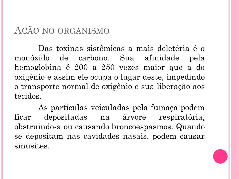 A ÇÃO NO ORGANISMO Das toxinas sistêmicas a mais deletéria é o monóxido de carbono. Sua afinidade pela hemoglobina é 200 a 250 vezes maior que a do ox