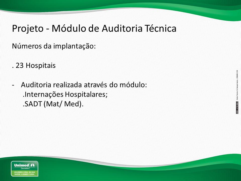 Projeto - Módulo de Auditoria Técnica Números da implantação:. 23 Hospitais -Auditoria realizada através do módulo:.Internações Hospitalares;.SADT (Ma