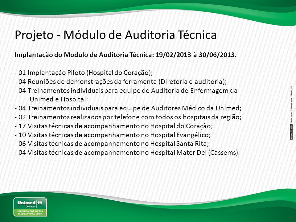 Projeto - Módulo de Auditoria Técnica Implantação do Modulo de Auditoria Técnica: 19/02/2013 à 30/06/2013. - 01 Implantação Piloto (Hospital do Coraçã