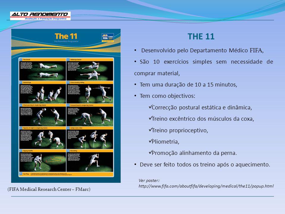 (FIFA Medical Research Center – FMarc) Desenvolvido pelo Departamento Médico FIFA, São 10 exercícios simples sem necessidade de comprar material, Tem