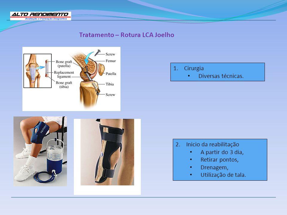 Tratamento – Rotura LCA Joelho 1.Cirurgia Diversas técnicas. 2.Inicio da reabilitação A partir do 3 dia, Retirar pontos, Drenagem, Utilização de tala.