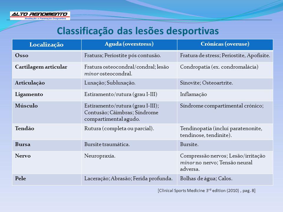 Classificação das lesões desportivas Localização Aguda (overstress)Crónicas (overuse) OssoFratura; Periostite pós contusão.Fratura de stress; Periosti